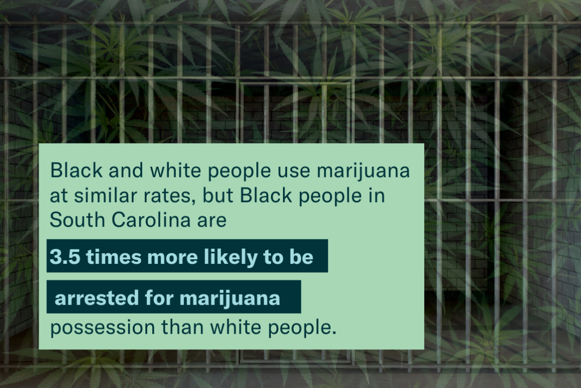 Criminalization of Marijuana
